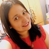 Lizbeth patricia D.