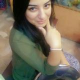 Anmol Sahar R.